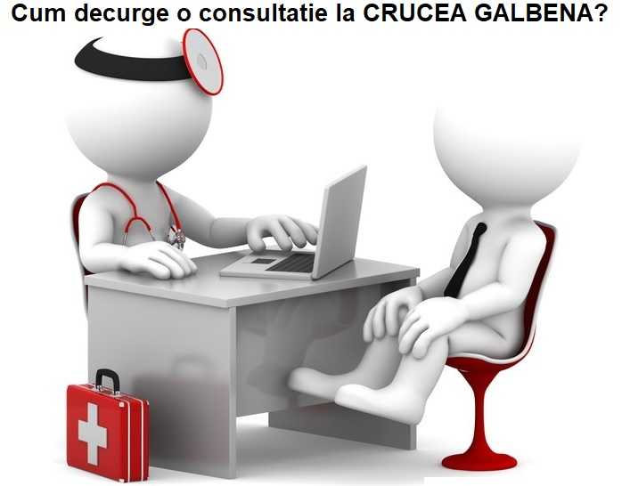 CUM DECURGE O CONSULTATIE LA CRUCEA GALBENA?